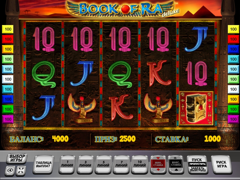 Игра от Novomatic - Book of Ra под ключ