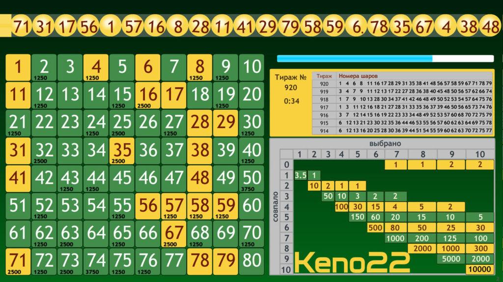 Система быстрых игр KENO