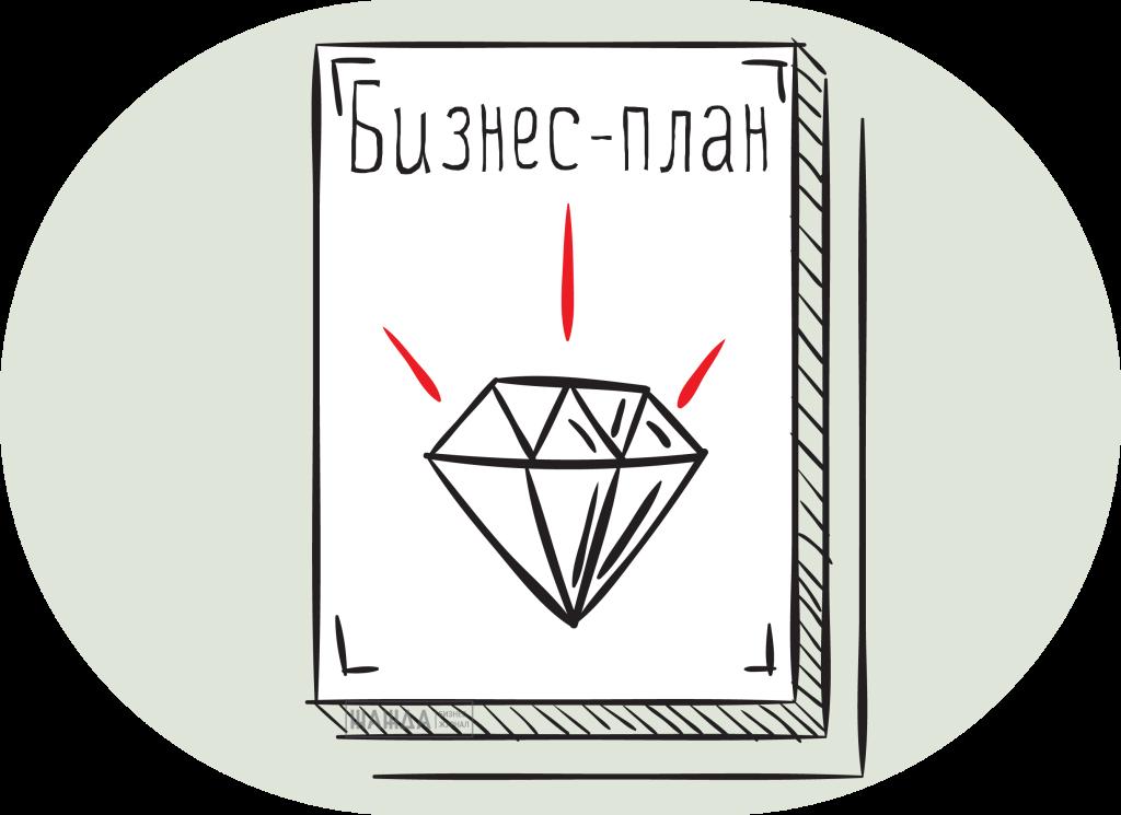 бизнес план казино